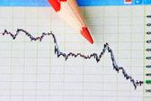Gráfico de tendencia bajista y lápiz rojo. enfoque selectivo — Foto de Stock
