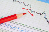 Downtrend financial market chart concept with red arrow. Selecti — Stock Photo
