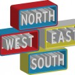 Stock Vector: 3d North East South West sign