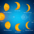 Moon phases — Stock Photo #25921329
