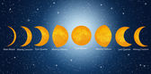 Moon phases — Stock Photo