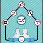 Abstract concept of social media — Stock Vector #13451034