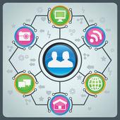 ソーシャル メディアの概念 — Stock vektor