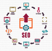 Abstract concept of seo process — Cтоковый вектор