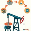 Process of oil production — Stock Vector #30543685