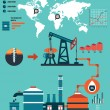 Stock Vector: Process of oil production and petroleum refining - Infographic design elements