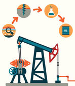 Process of oil production — Stock Vector
