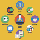 Concept of customer relationship management is a model for managing a company interactions with customers — Stockvector