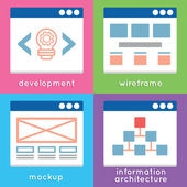 Process of programming mobile website. Stages of development, interaction and site architecture — Stock Vector