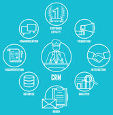 Concept of customer relationship management is a model for managing a company interactions with customers — Cтоковый вектор