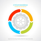 Vector cycle diagram — Stock Vector