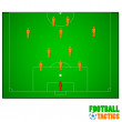 Football tactics — Stock Vector
