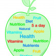 Stock Vector: Health and diet apple