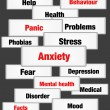 Anxiety concept words — Stock Photo
