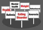 Eating disorder concept signs — Stock Photo
