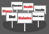 糖尿病の兆候 — ストック写真