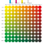 CMYK pattern C + M + 100Y - 0017 colour book — Stock Vector