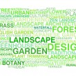 Landscape design. Word cloud — Stock Vector