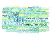 Diet and weight loss. Word cloud — Stock Vector