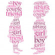 Boy girl couple friend sibling text collage Composed in the shape of girl and boy an isolated on white — Lizenzfreies Foto