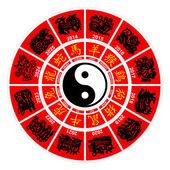 Vector Chinese Zodiac horoscope wheel — Stok Vektör