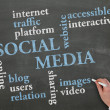 Social Media on Blackboard — Stock Photo
