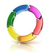 カラフルな矢印を円の形成 — ストック写真