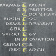 Conceptual EXCELLENCE acronym written on black chalkboard blackb — Stock Photo