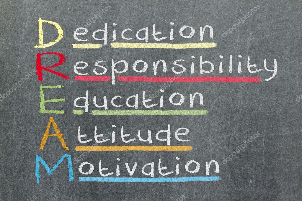 education motivation Gallery