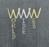 WWW abbreviation for world wide web — Stock Photo