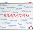 Brainstorm word cloud — Stock Photo
