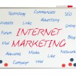 Internet marketing word cloud — 图库照片