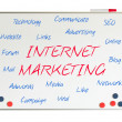 Internet-marketing-Wort-Wolke — Stockfoto