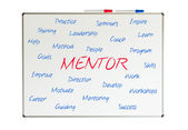 Mentor word cloud — Stock Photo