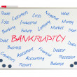 Foto de Stock  : Bankruptcy word cloud