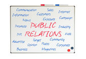 Public Relations word — Stock Photo