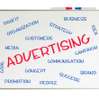 Advertising word cloud written on a whiteboard — Stock Photo #26456017