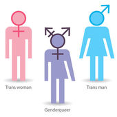 Transgender icons: trans woman, trans man, genderqueer — Stock Vector