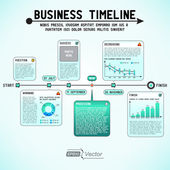 Business timeline — Stock Vector