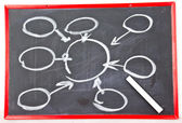White cycle on blackboard — Stock Photo