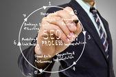 Empresario mano escribe proceso seo — Foto de Stock