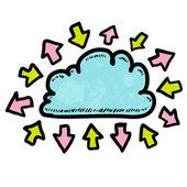 Doodle media cloud with arrows — Stock Vector