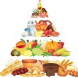 Stock Photo: Food pyramid illustration