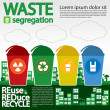 Waste Segregation Illustration. — Stock Vector