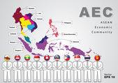 Экономического сообщества Асеан, Аэс, концепция — Cтоковый вектор