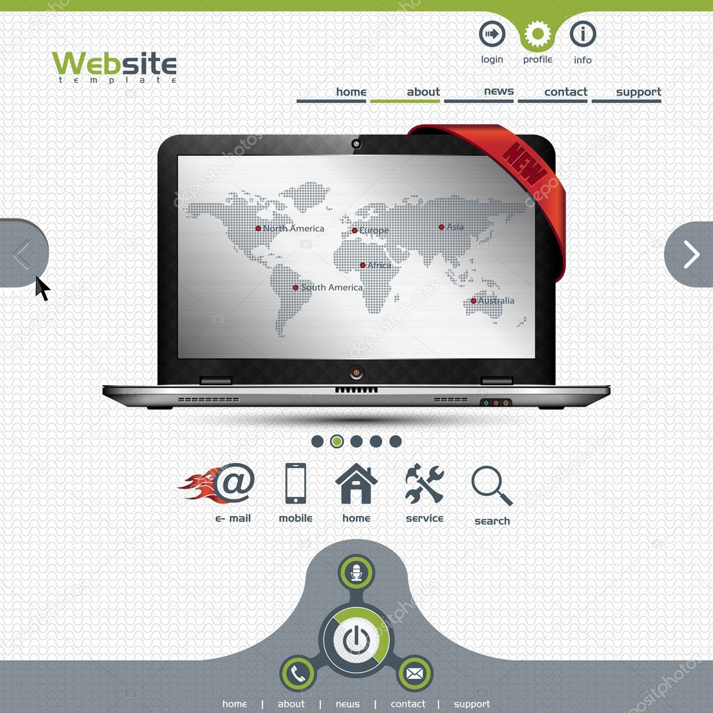 Presentation of website