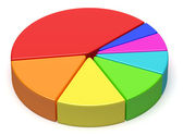 Colorful pie chart — Stock Photo