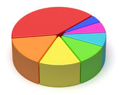 Abstract colorful pie chart — Stock Photo
