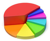 Creative colorful pie chart — Stock Photo