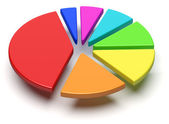 Colorful pie chart with flying separated segments — Stock Photo